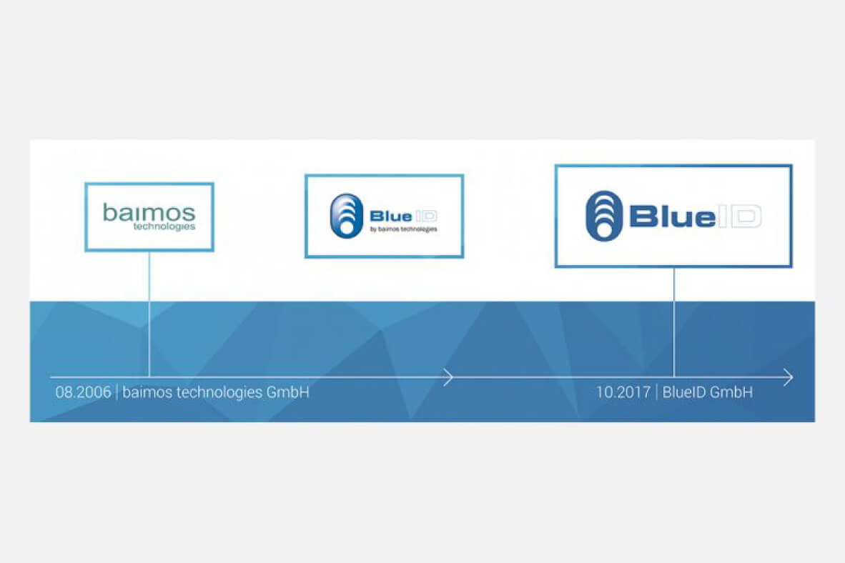 BlueID-GmbH-name-change