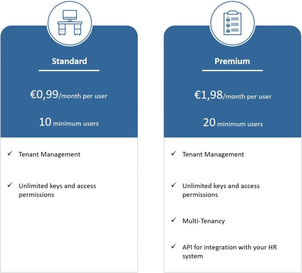 BlueID SME Pricing